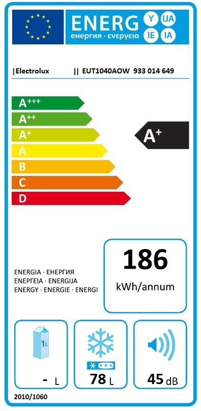 Etiqueta de Eficiencia Energética - 933014667