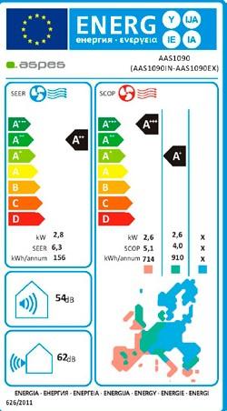 Etiqueta de Eficiencia Energética - AAS1090