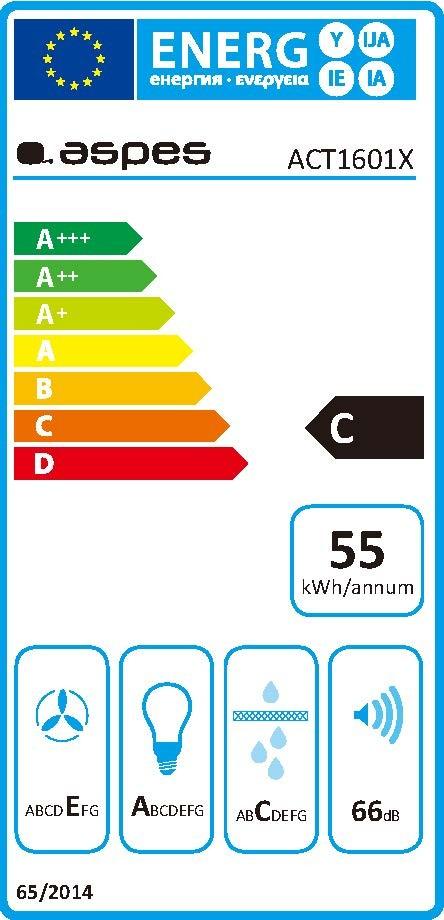Etiqueta de Eficiencia Energética - ACT1601X