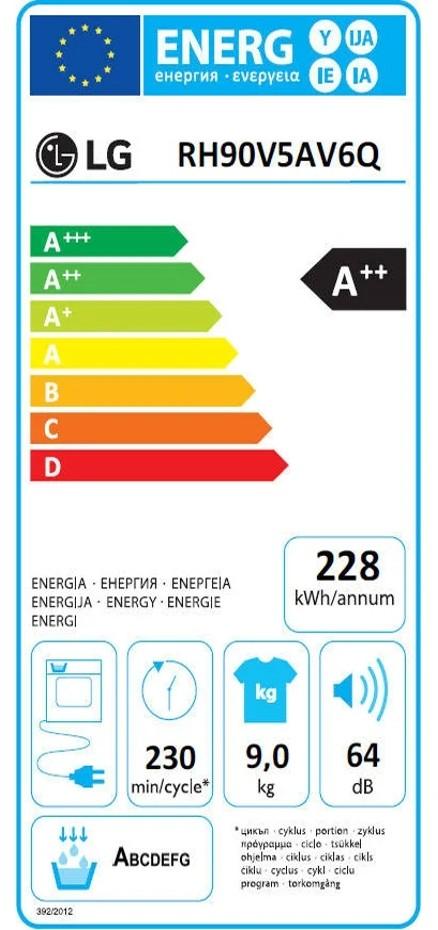 Etiqueta de Eficiencia Energética - RH90V5AV6Q