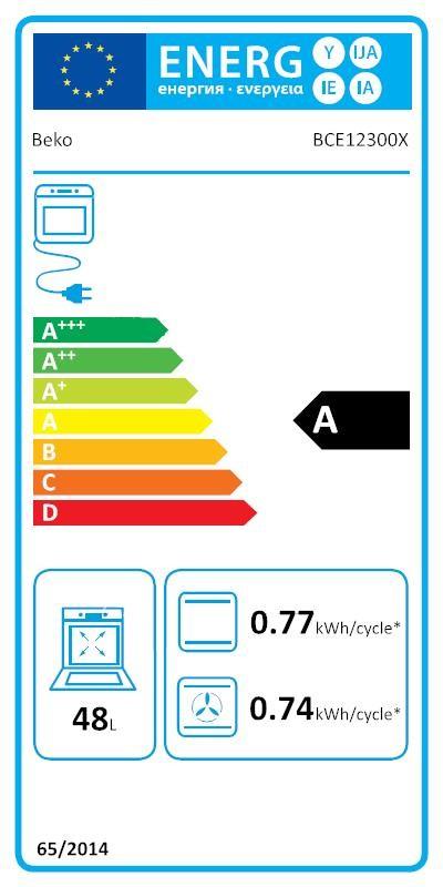 Etiqueta de Eficiencia Energética - BCE12300X
