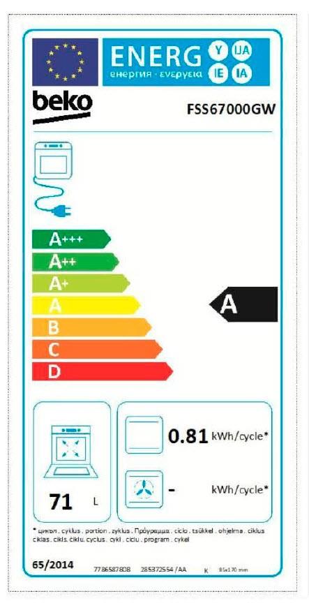 Etiqueta de Eficiencia Energética - FSS67000GW