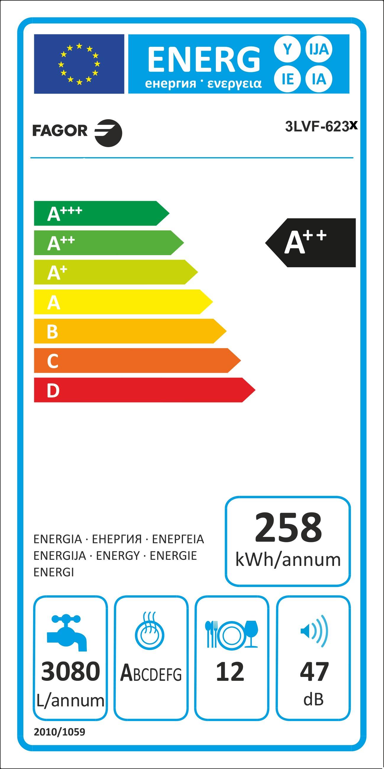 Etiqueta de Eficiencia Energética - 3LVF-623.1X