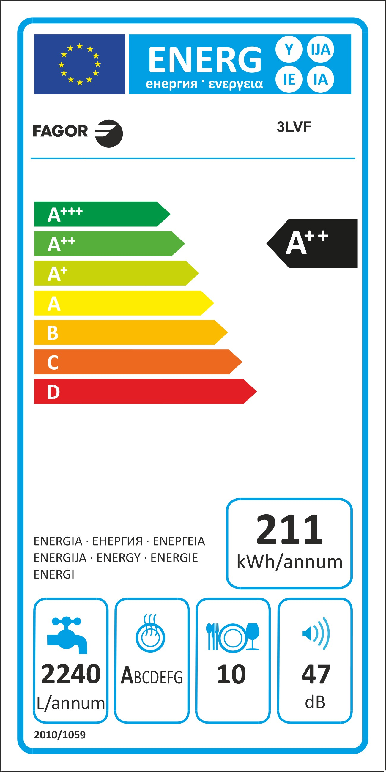 Etiqueta de Eficiencia Energética - 3LVF-421.1X