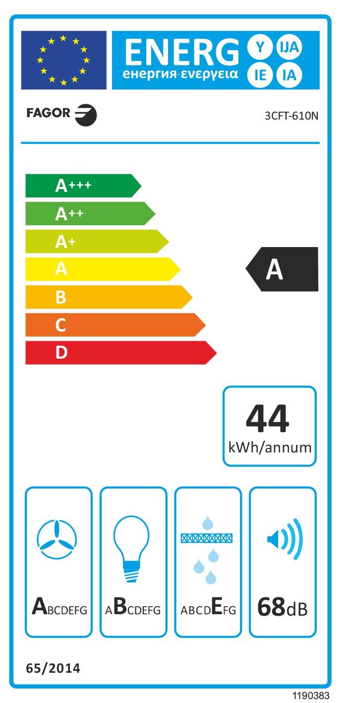 Etiqueta de Eficiencia Energética - 3CFT-610N