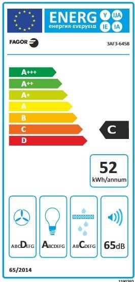 Etiqueta de Eficiencia Energética - 3AF3-645N