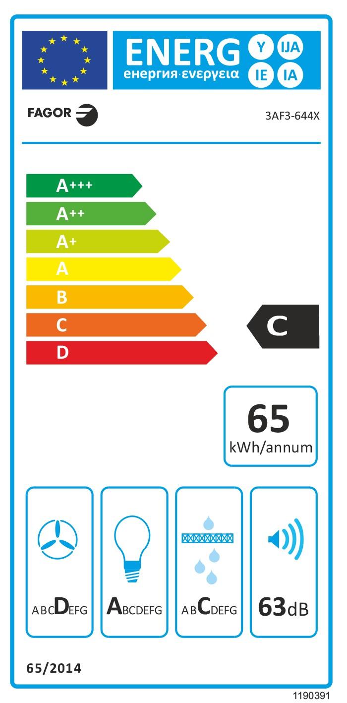 Etiqueta de Eficiencia Energética - 3AF3-644X