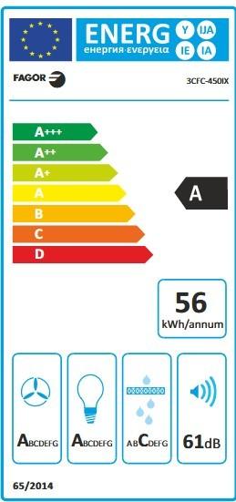 Etiqueta de Eficiencia Energética - 3CFC-450IX