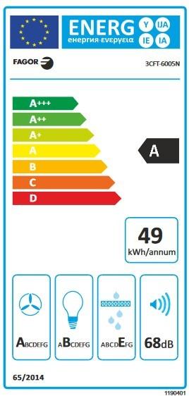 Etiqueta de Eficiencia Energética - 3CFT-6005N