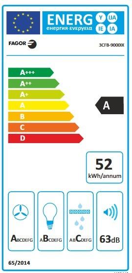 Etiqueta de Eficiencia Energética - 3CFB-9000IX