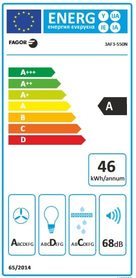 Etiqueta de Eficiencia Energética - 3AF3-550N