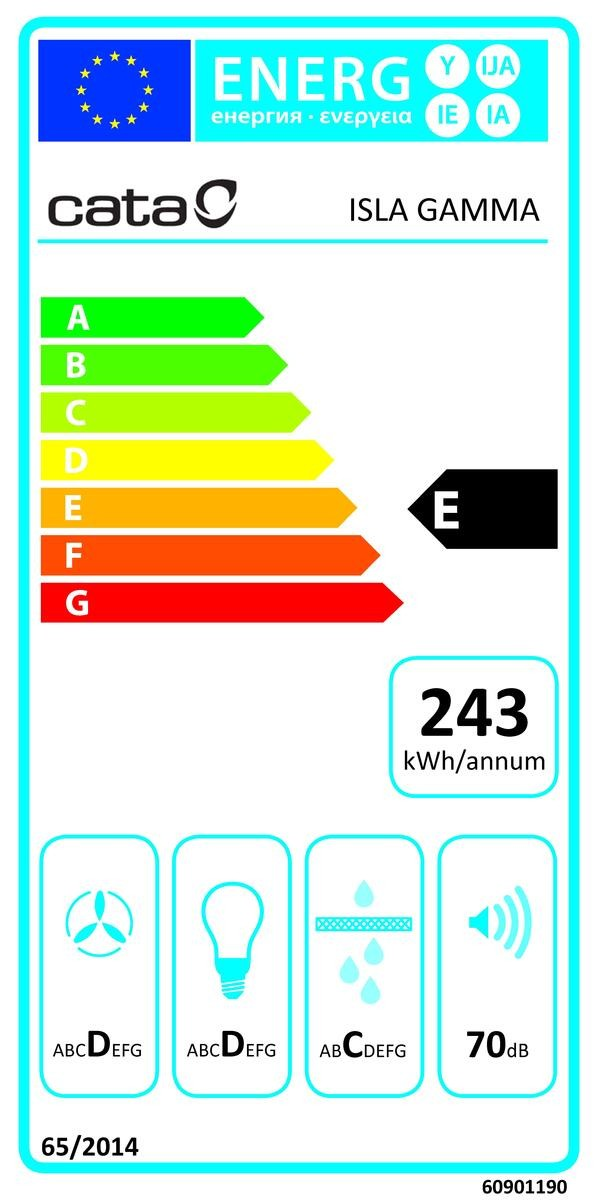 Etiqueta de Eficiencia Energética - 02025205