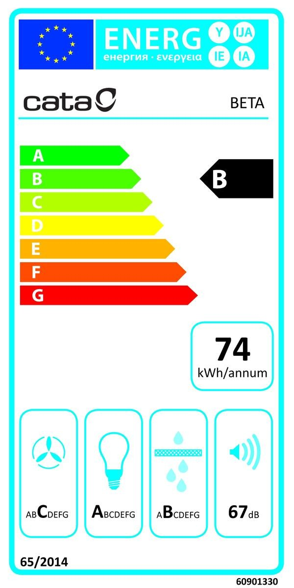 Etiqueta de Eficiencia Energética - 02093303