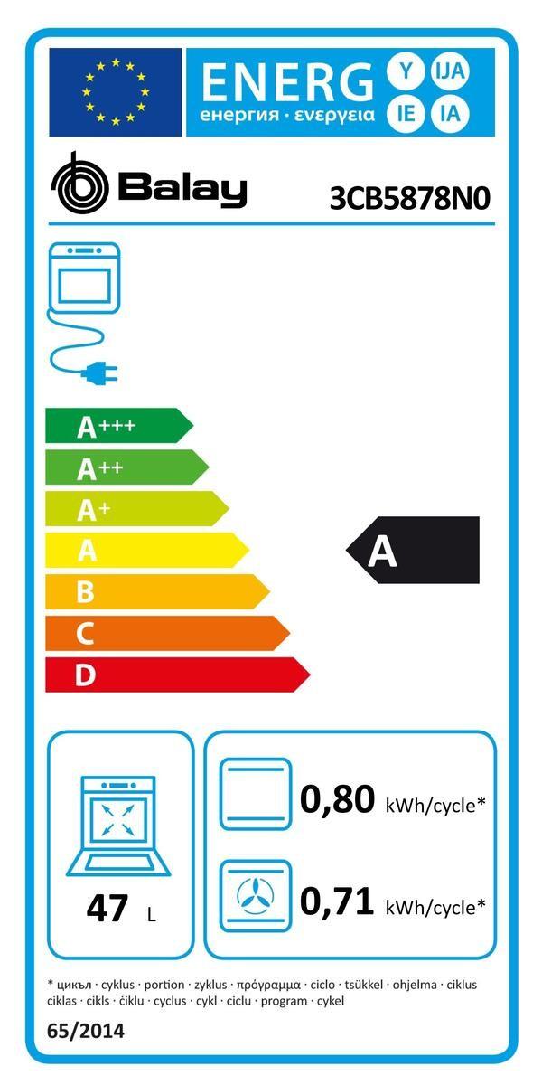Etiqueta de Eficiencia Energética - 3CB5878N0