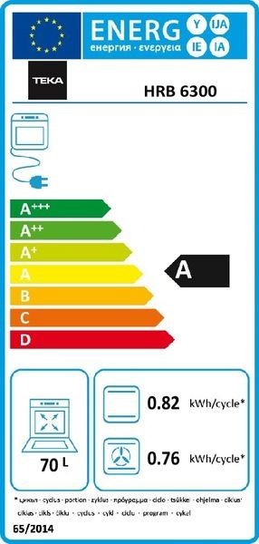 Etiqueta de Eficiencia Energética - 111010010