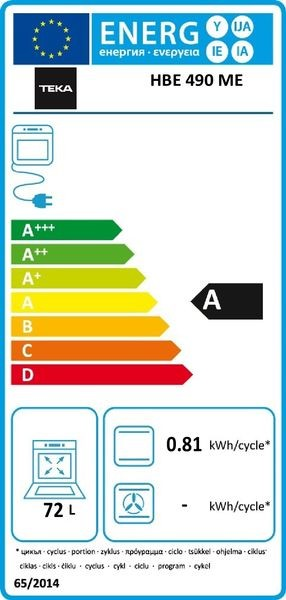 Etiqueta de Eficiencia Energética - 111280001