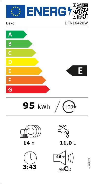 Etiqueta de Eficiencia Energética - DFN16420W