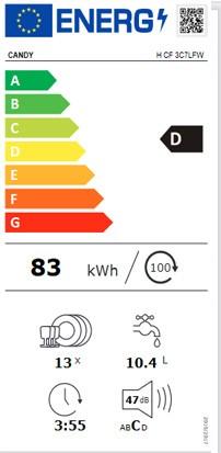 Etiqueta de Eficiencia Energética - 32002157