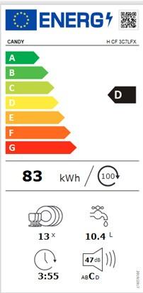 Etiqueta de Eficiencia Energética - 32002158