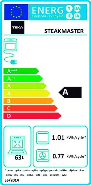 Etiqueta de Eficiencia Energética - 111000037