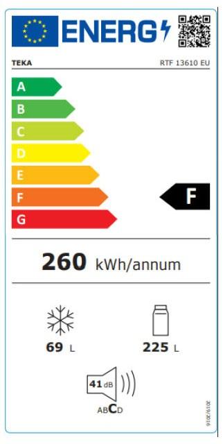Etiqueta de Eficiencia Energética - 113380000