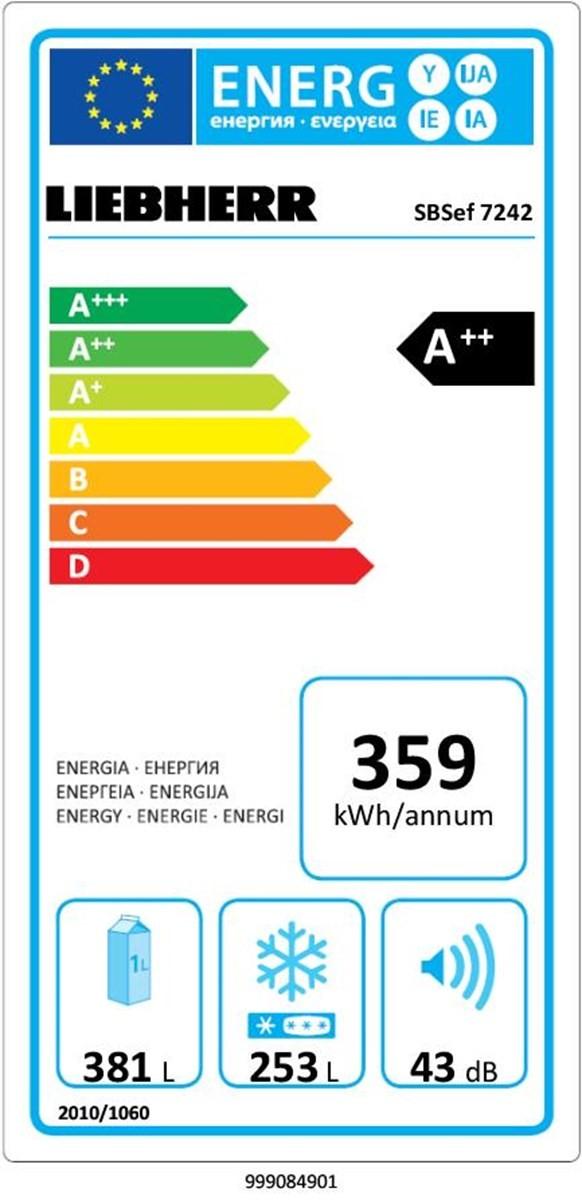 Etiqueta de Eficiencia Energética - SBSEF7242