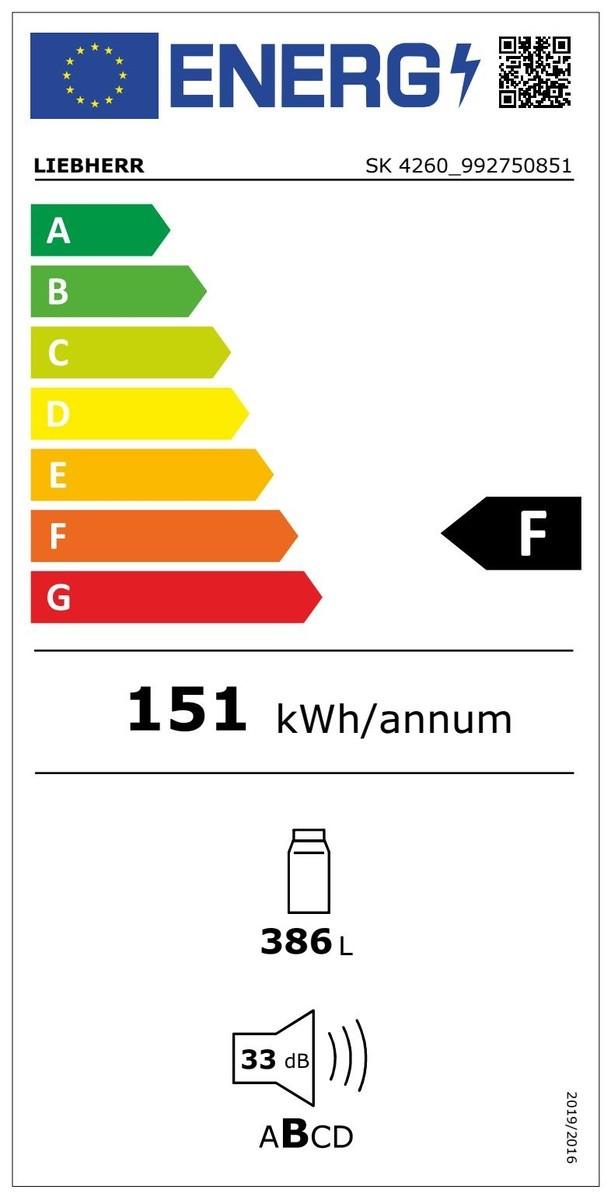 Etiqueta de Eficiencia Energética - SK4260