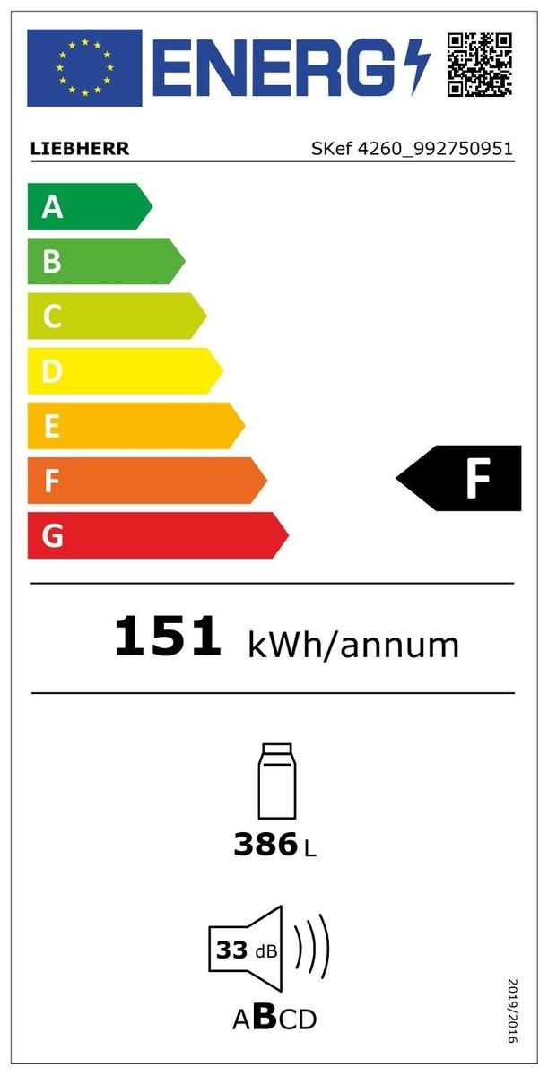 Etiqueta de Eficiencia Energética - SKEF4260
