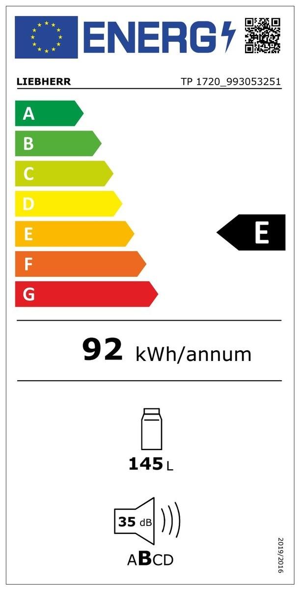 Etiqueta de Eficiencia Energética - TP1720