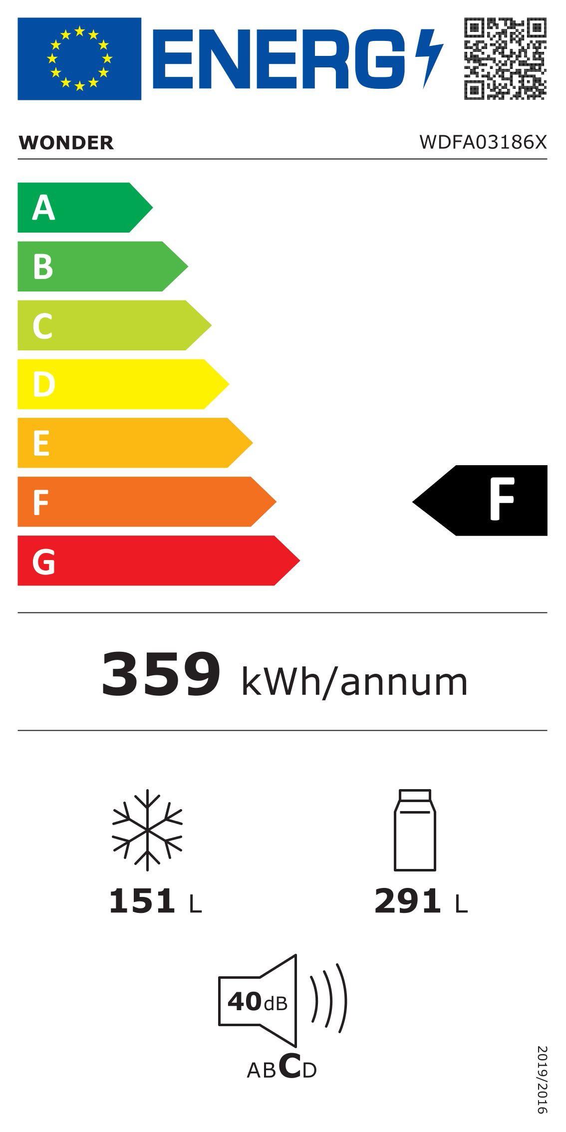 Etiqueta de Eficiencia Energética - WDFA03186B