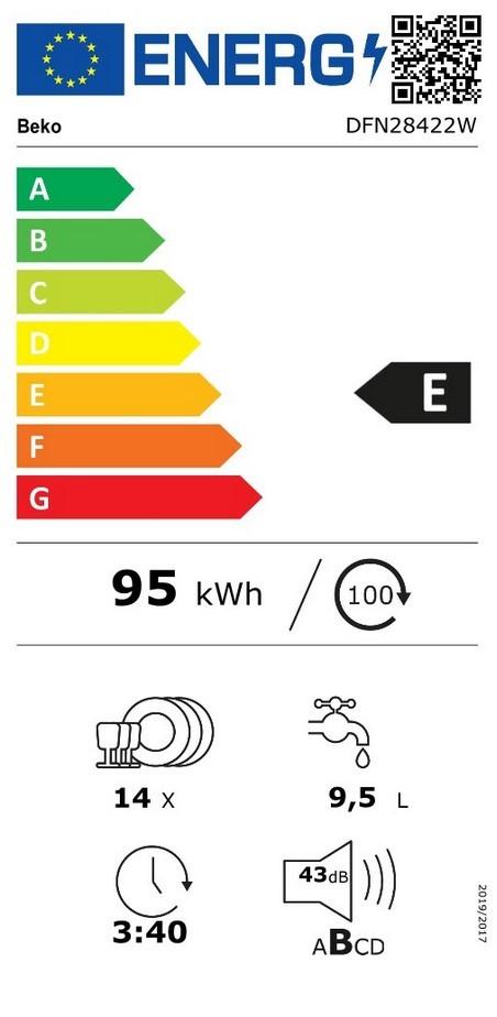 Etiqueta de Eficiencia Energética - DFN28422X