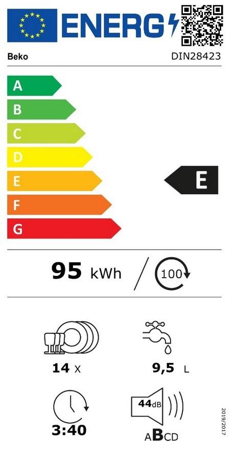 Etiqueta de Eficiencia Energética - DIN28423