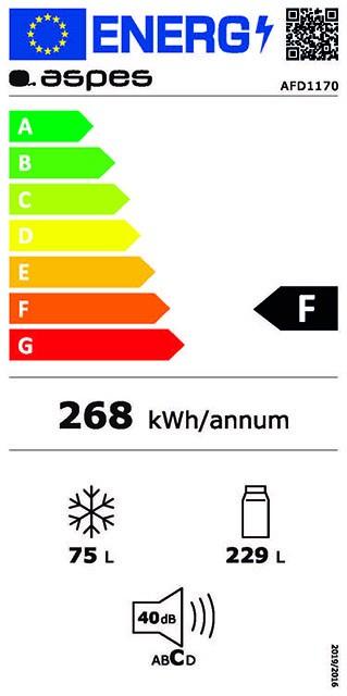 Etiqueta de Eficiencia Energética - AFD1170