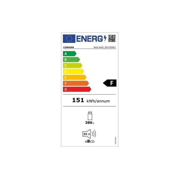 Etiqueta de Eficiencia Energética - SBSEF7243