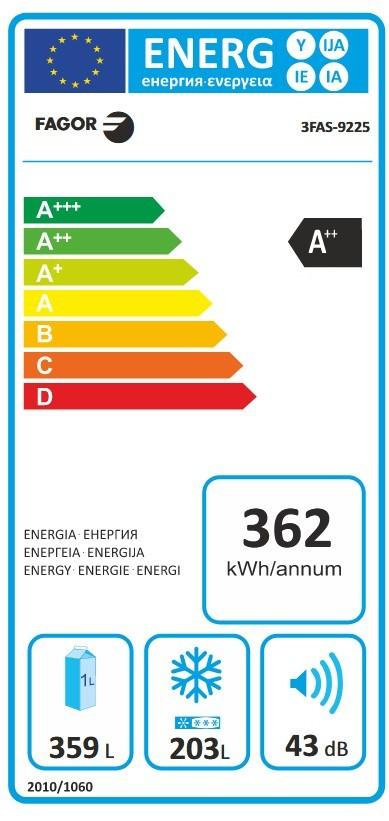 Etiqueta de Eficiencia Energética - 3FAS-9225