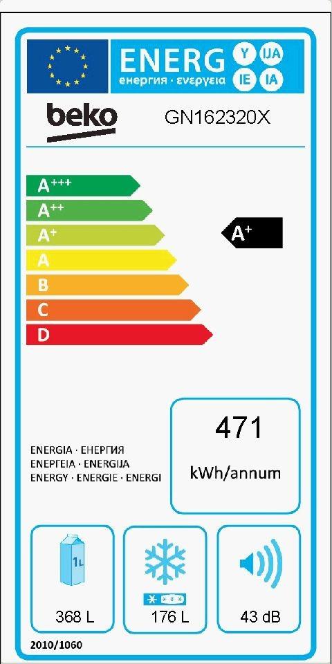 Etiqueta de Eficiencia Energética - GN162320X
