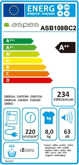 Etiqueta de Eficiencia Energética - ASB108BC2