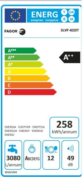 Etiqueta de Eficiencia Energética - 3LVF-622.1IT