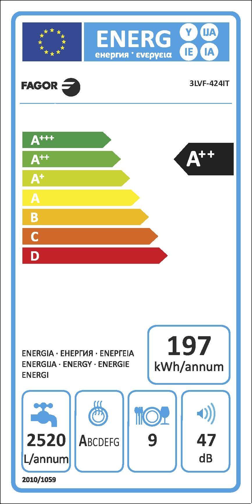 Etiqueta de Eficiencia Energética - 3LVF-424.1IT