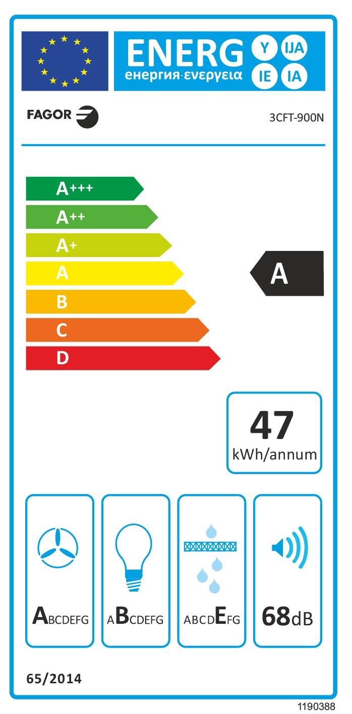 Etiqueta de Eficiencia Energética - 3CFT-900N