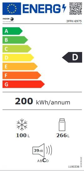 Etiqueta de Eficiencia Energética - 3FFK-6975X